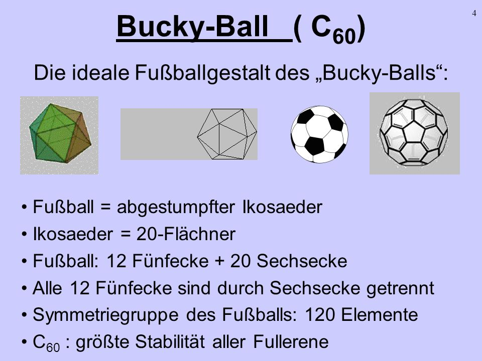"""Bucky-Ball ( C60) Die ideale Fußballgestalt des """"Bucky-Balls :"""