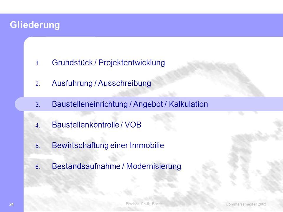 Gliederung Grundstück / Projektentwicklung Ausführung / Ausschreibung