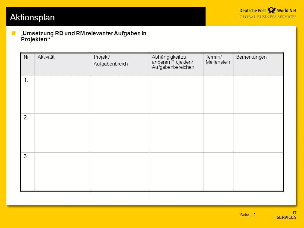 """Aktionsplan """"Umsetzung RD und RM relevanter Aufgaben in Projekten 1."""