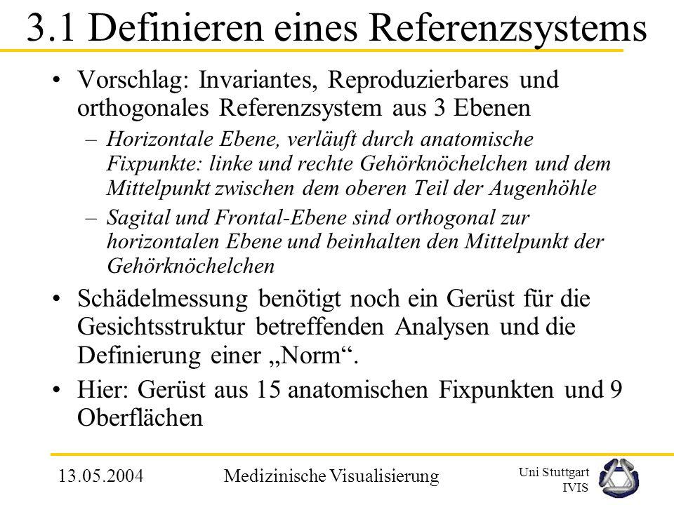 Ungewöhnlich Anatomie Einer Ebene Zeitgenössisch - Anatomie Ideen ...