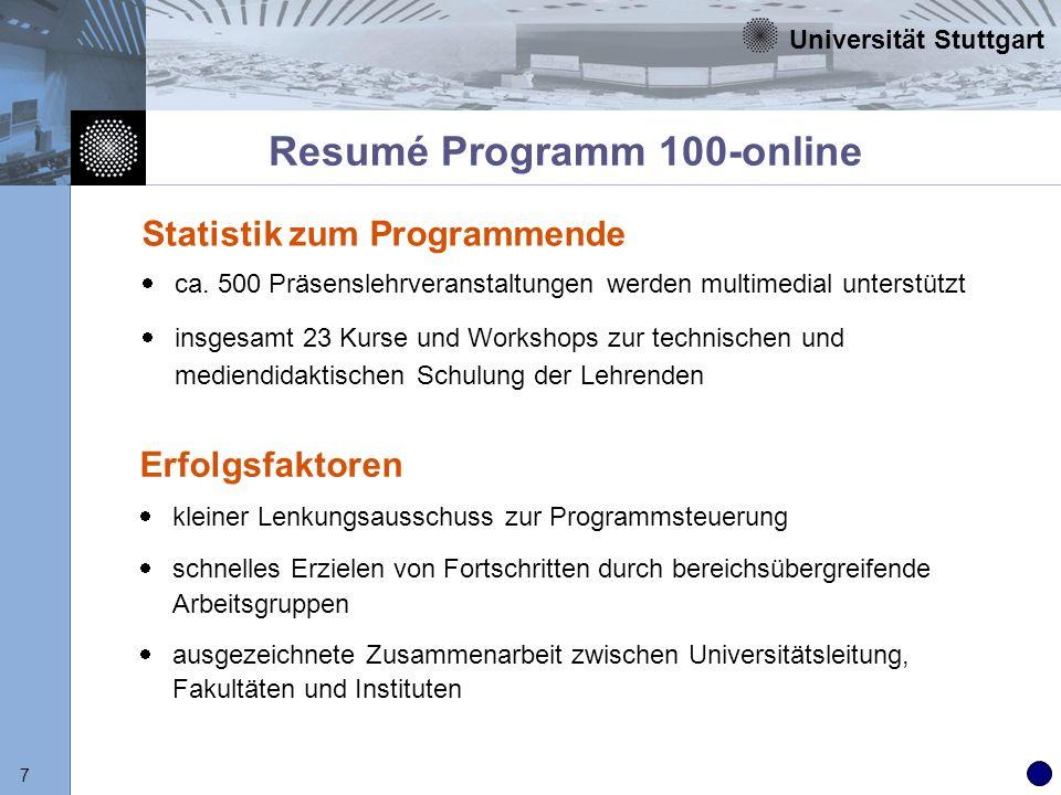 Resumé Programm 100-online