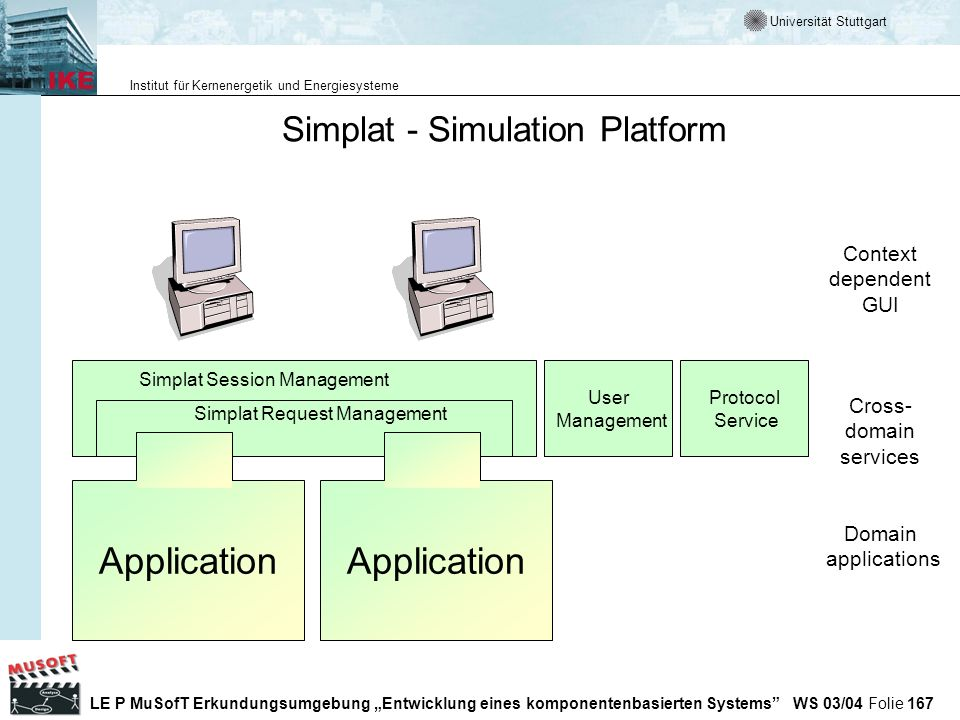 Simplat - Simulation Platform