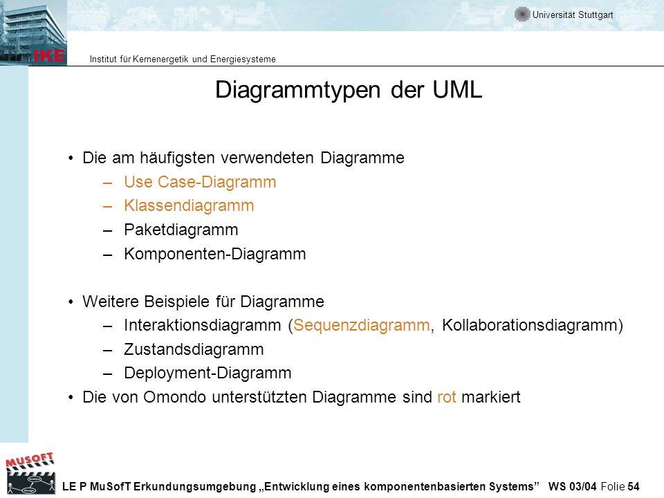Diagrammtypen der UML Die am häufigsten verwendeten Diagramme