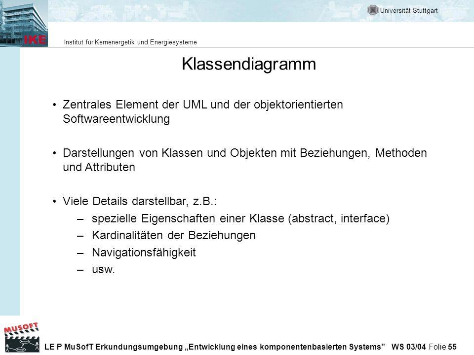 Klassendiagramm Zentrales Element der UML und der objektorientierten Softwareentwicklung.