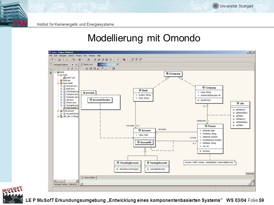 Modellierung mit Omondo