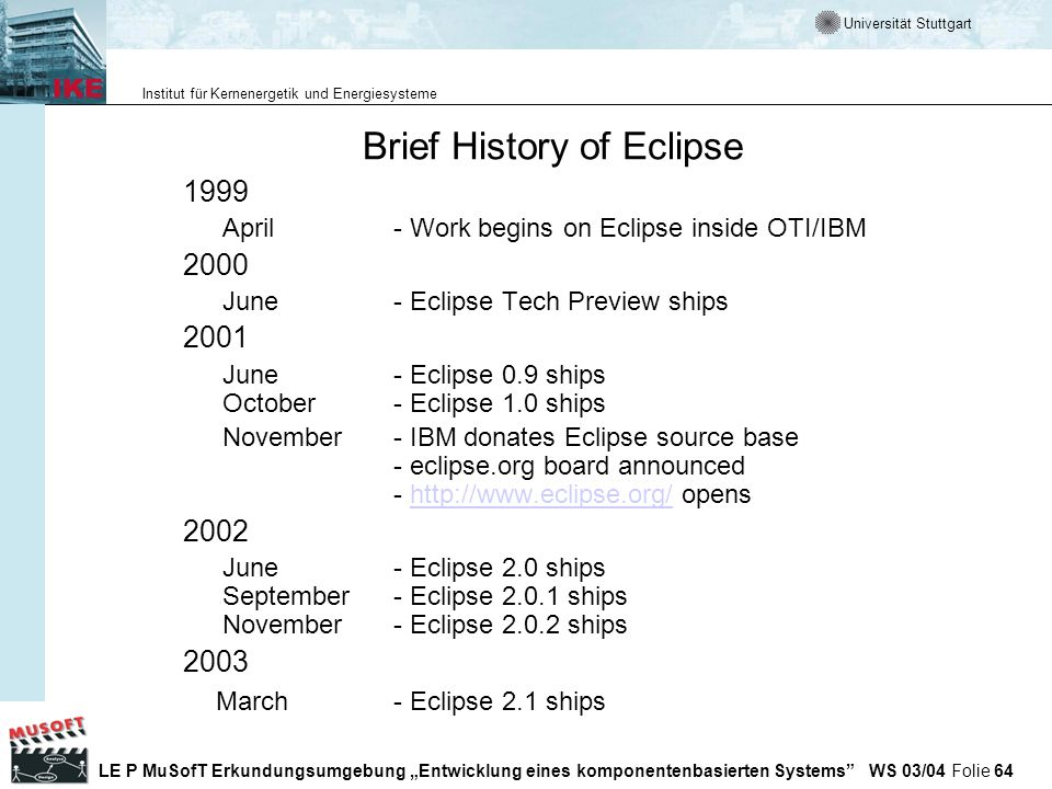 Brief History of Eclipse