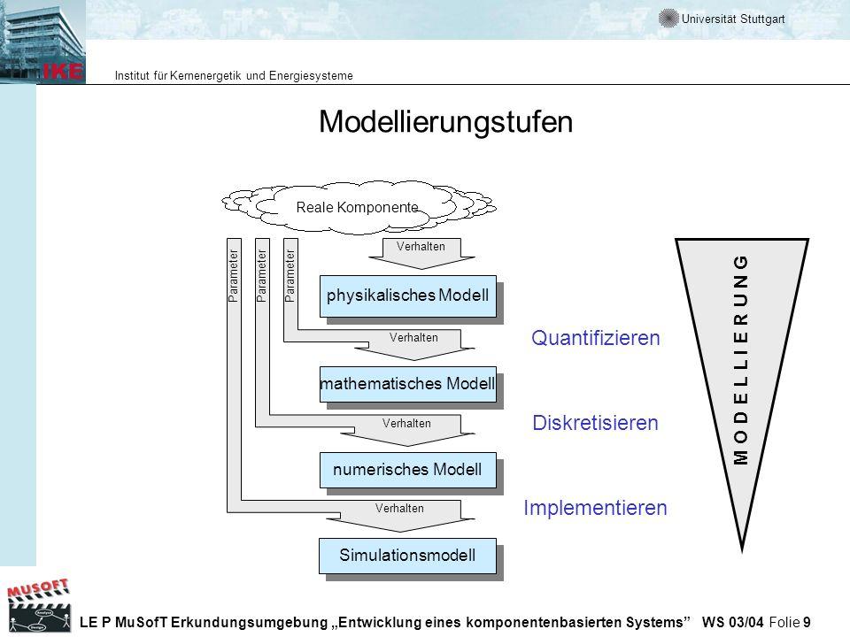 Modellierungstufen Quantifizieren Diskretisieren Implementieren