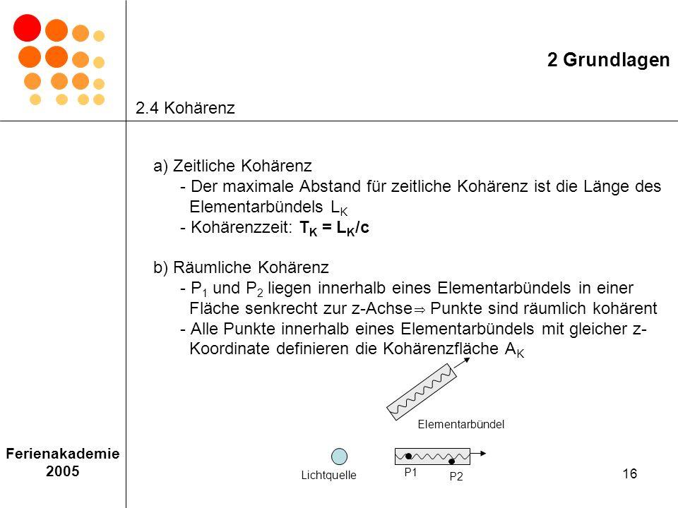 2 Grundlagen 2.4 Kohärenz.