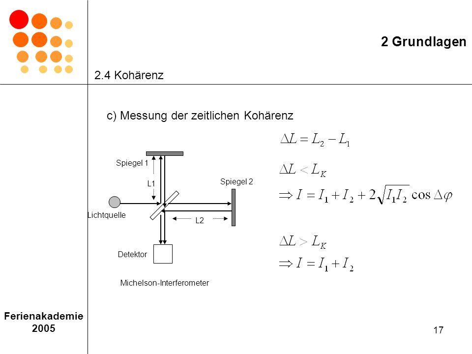 c) Messung der zeitlichen Kohärenz