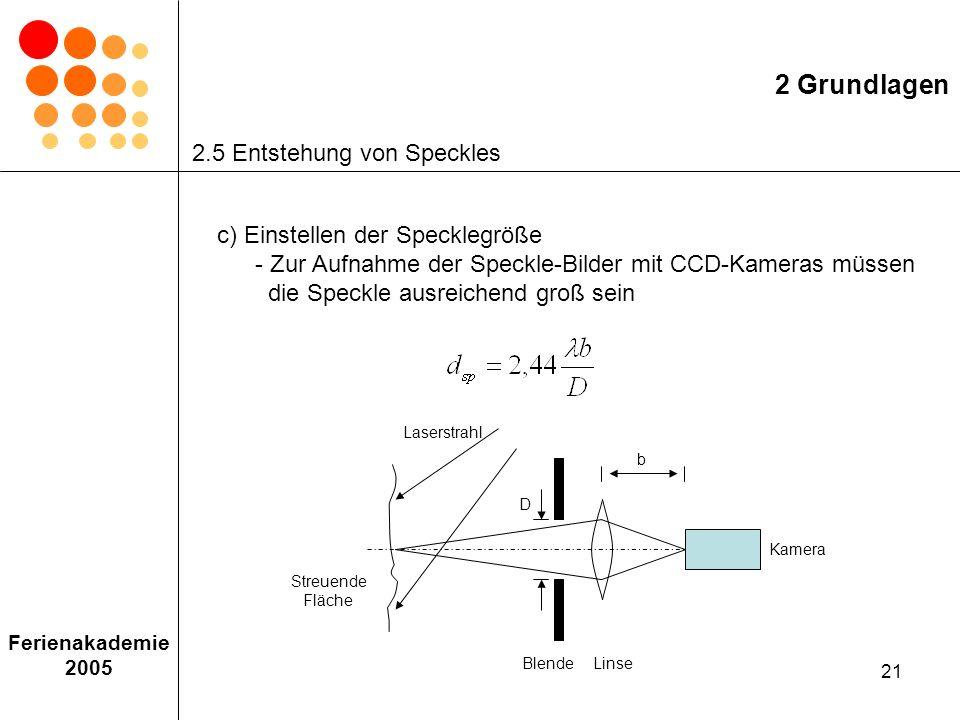 2 Grundlagen 2.5 Entstehung von Speckles