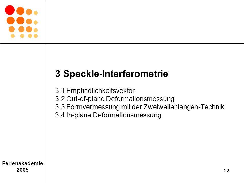 3 Speckle-Interferometrie 3. 1 Empfindlichkeitsvektor 3