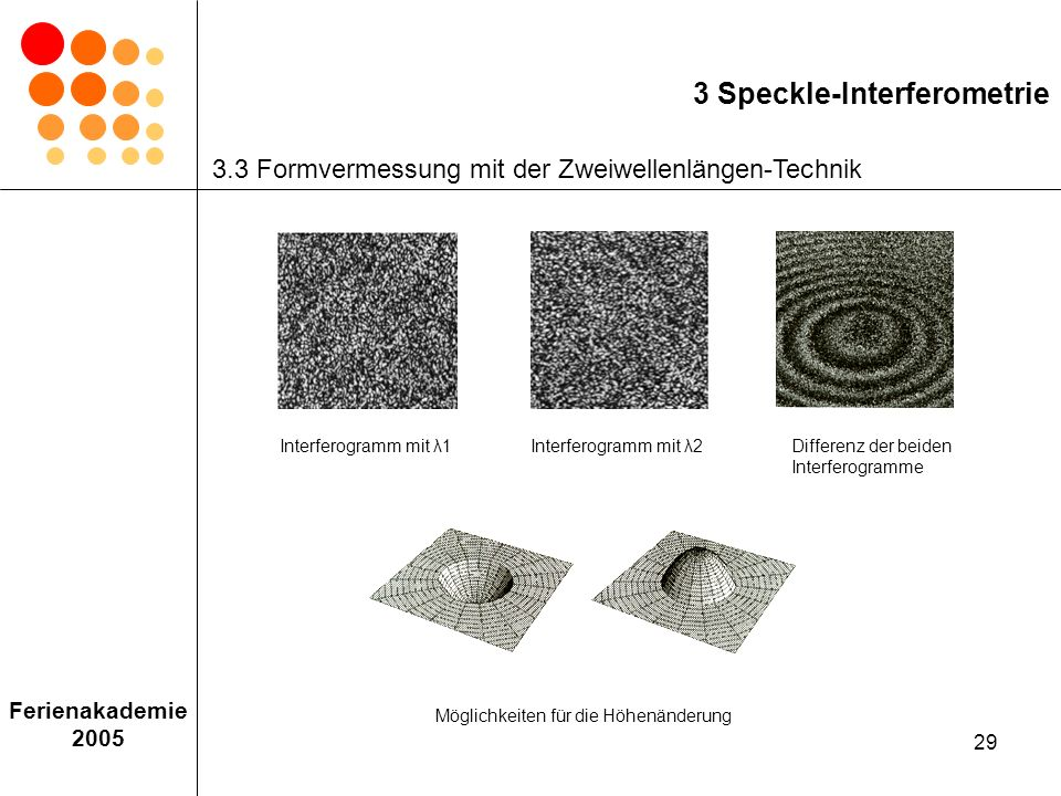 3 Speckle-Interferometrie