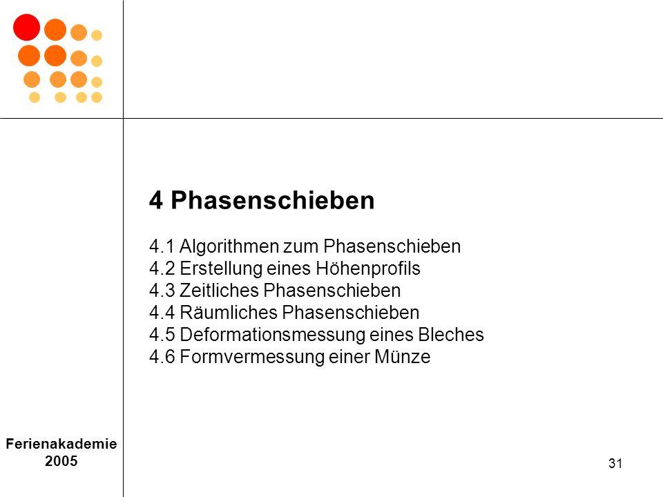 4 Phasenschieben 4. 1 Algorithmen zum Phasenschieben 4