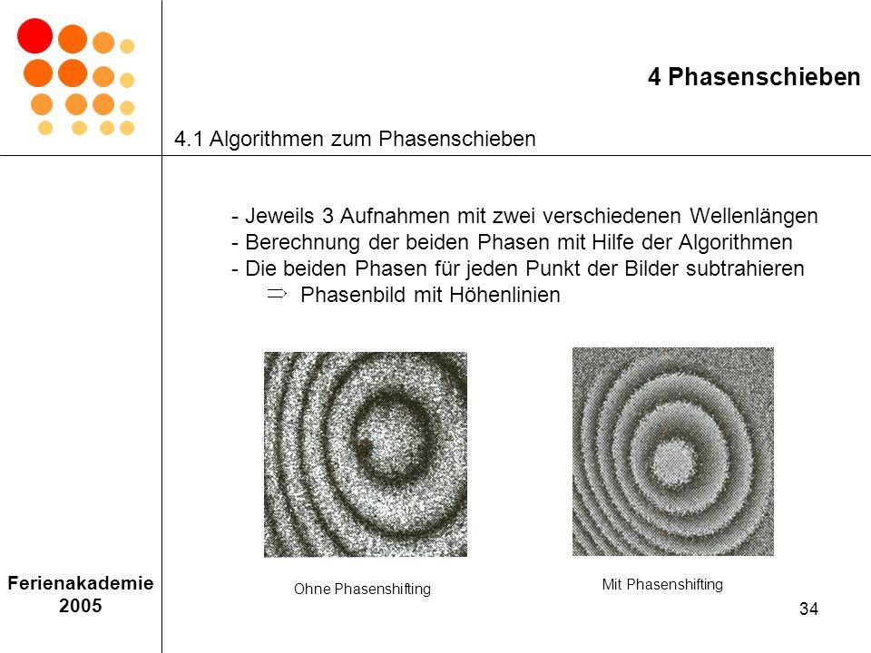 4 Phasenschieben 4.1 Algorithmen zum Phasenschieben.