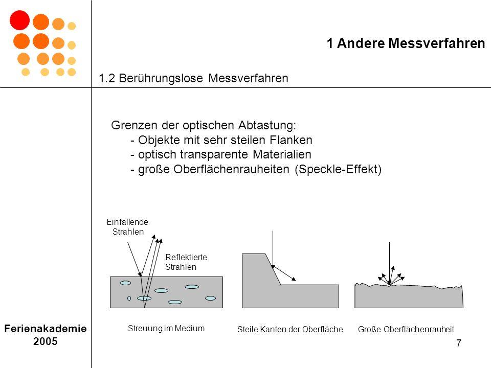 1 Andere Messverfahren 1.2 Berührungslose Messverfahren.