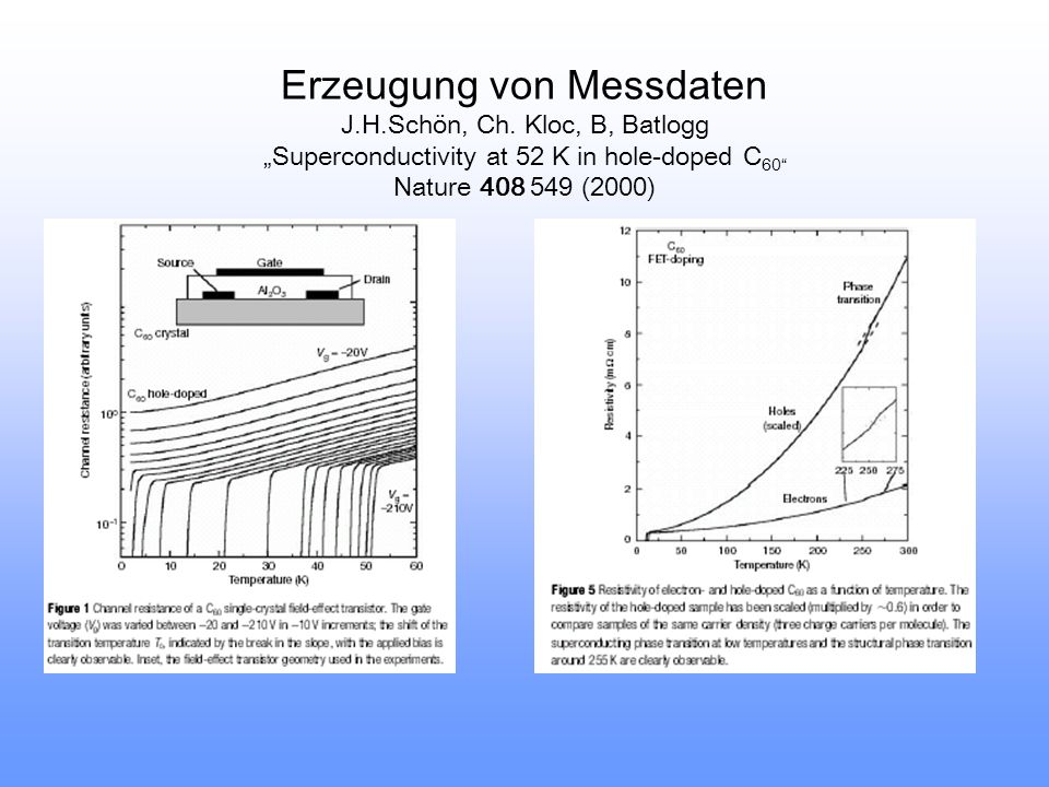 Erzeugung von Messdaten J. H. Schön, Ch