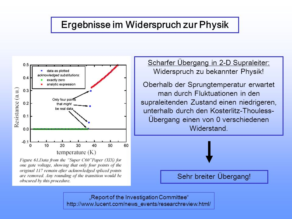Ergebnisse im Widerspruch zur Physik