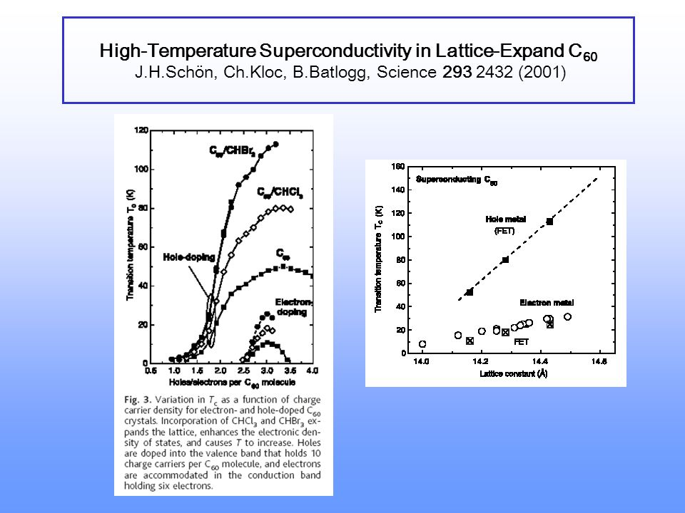 High-Temperature Superconductivity in Lattice-Expand C60 J. H