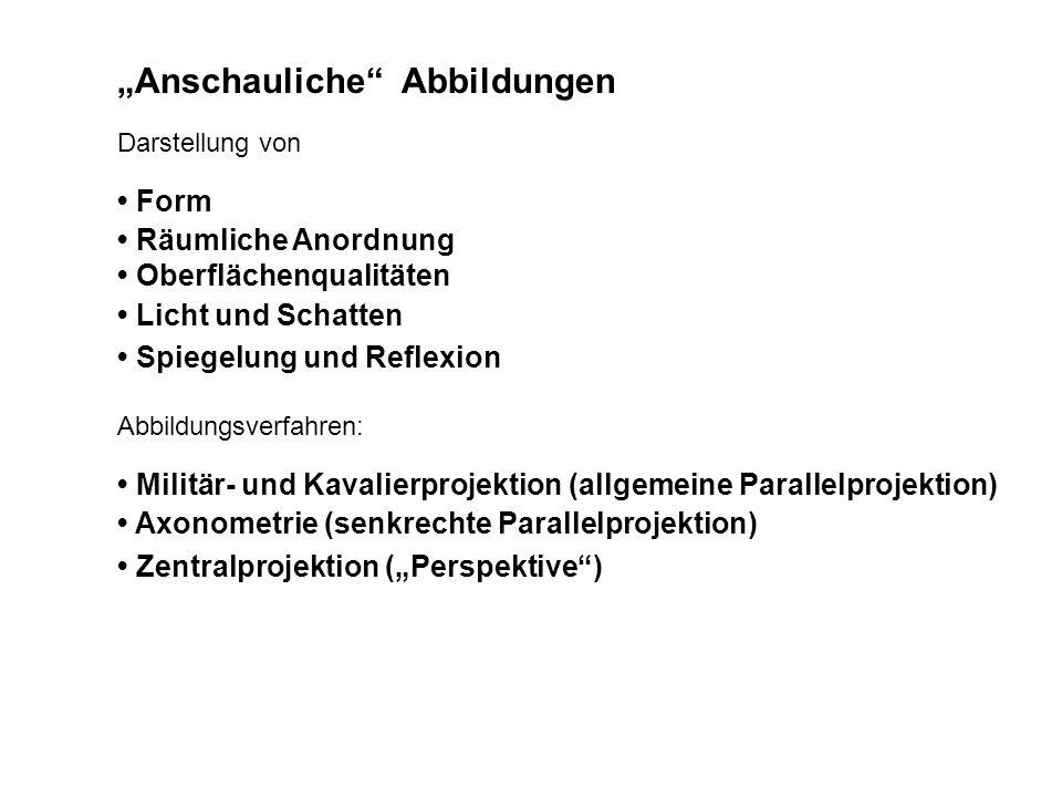 """""""Anschauliche Abbildungen"""