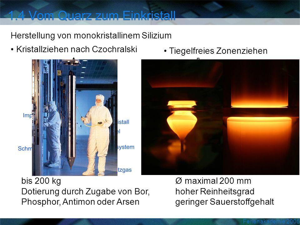 Herstellung von monokristallinem Silizium