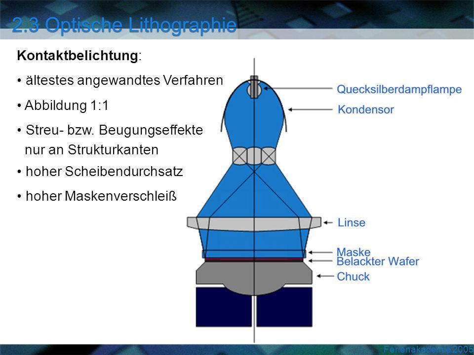 Kontaktbelichtung:ältestes angewandtes Verfahren. Abbildung 1:1. Streu- bzw. Beugungseffekte. nur an Strukturkanten.