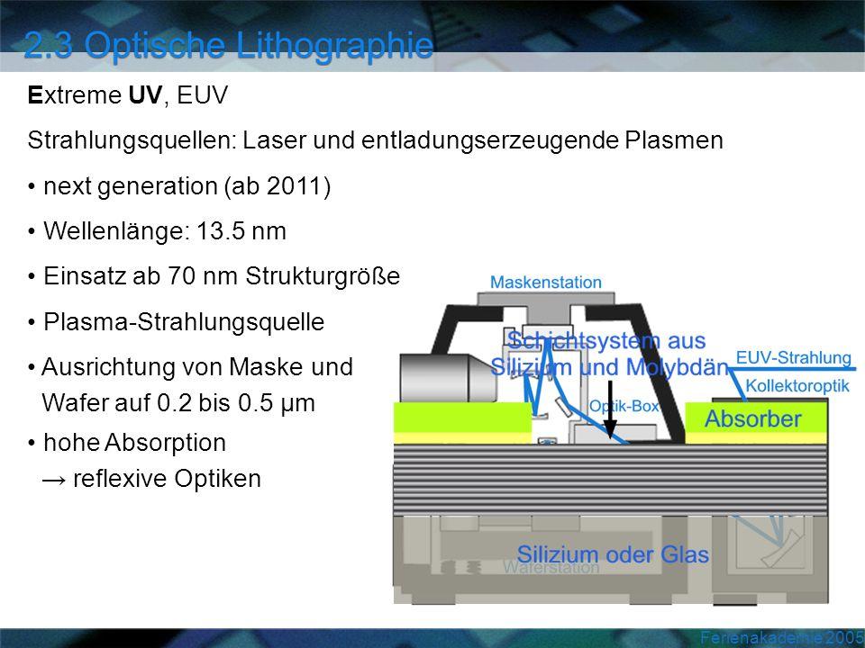 Strahlungsquellen: Laser und entladungserzeugende Plasmen