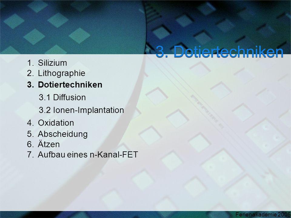 Silizium Lithographie. Dotiertechniken. 3.1 Diffusion. 3.2 Ionen-Implantation. Oxidation. Abscheidung.