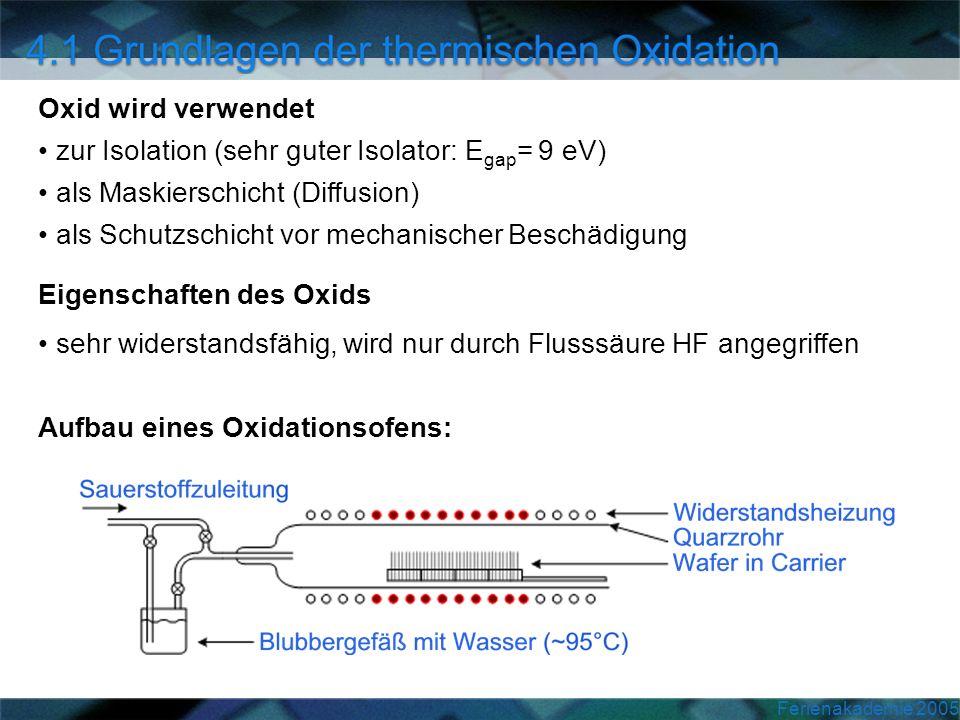 Oxid wird verwendetzur Isolation (sehr guter Isolator: Egap= 9 eV) als Maskierschicht (Diffusion) als Schutzschicht vor mechanischer Beschädigung.
