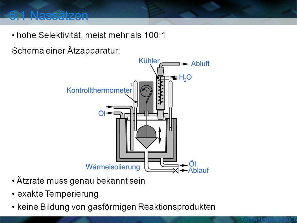 Schema einer Ätzapparatur: