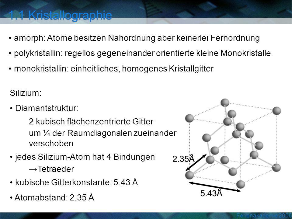 amorph: Atome besitzen Nahordnung aber keinerlei Fernordnung