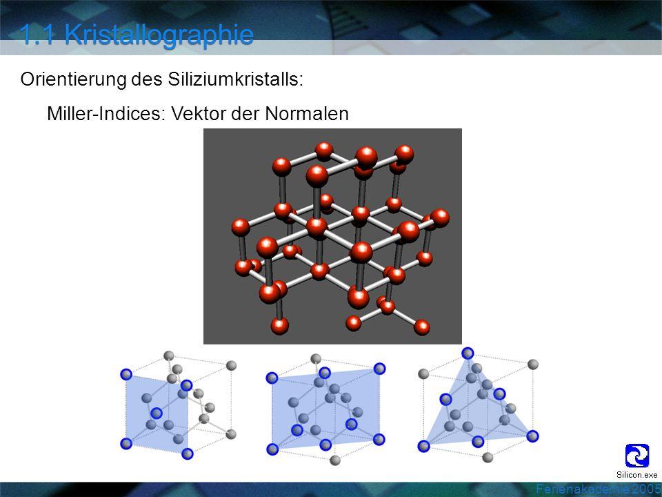 Orientierung des Siliziumkristalls: