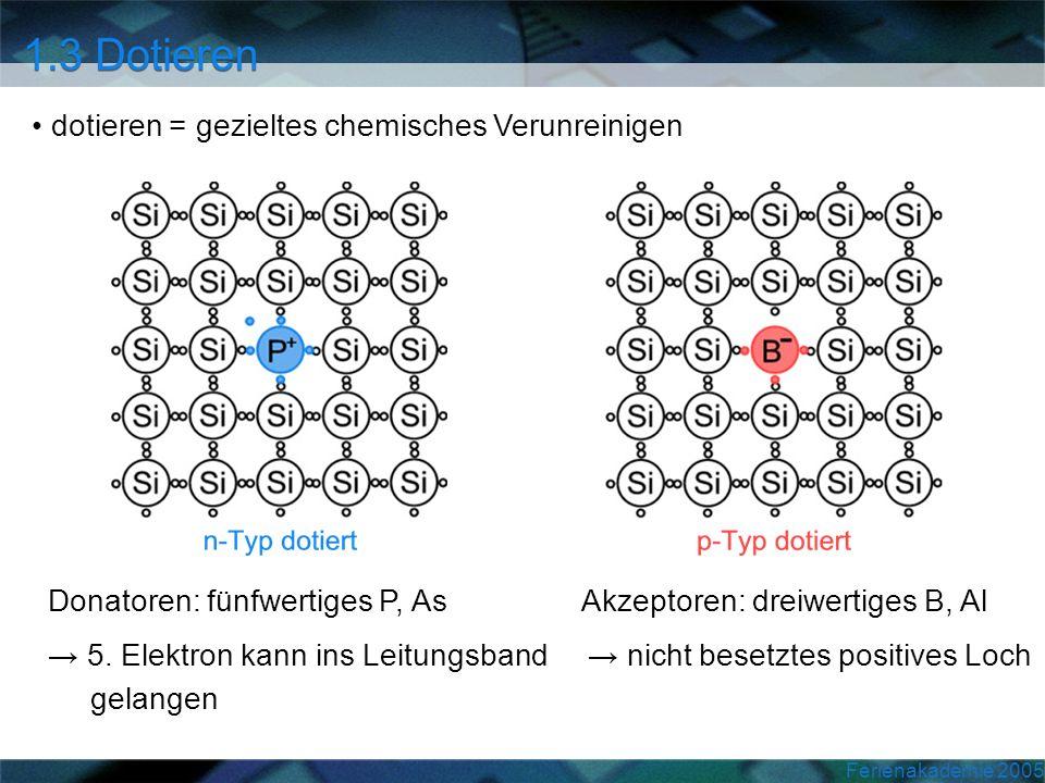 dotieren = gezieltes chemisches Verunreinigen