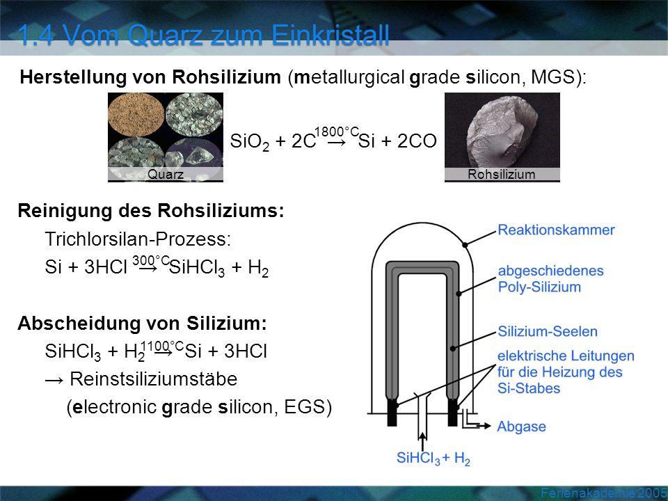 Herstellung von Rohsilizium (metallurgical grade silicon, MGS):
