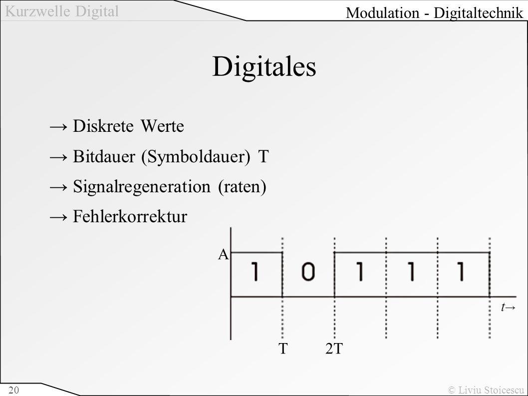 Digitales → Diskrete Werte → Bitdauer (Symboldauer) T