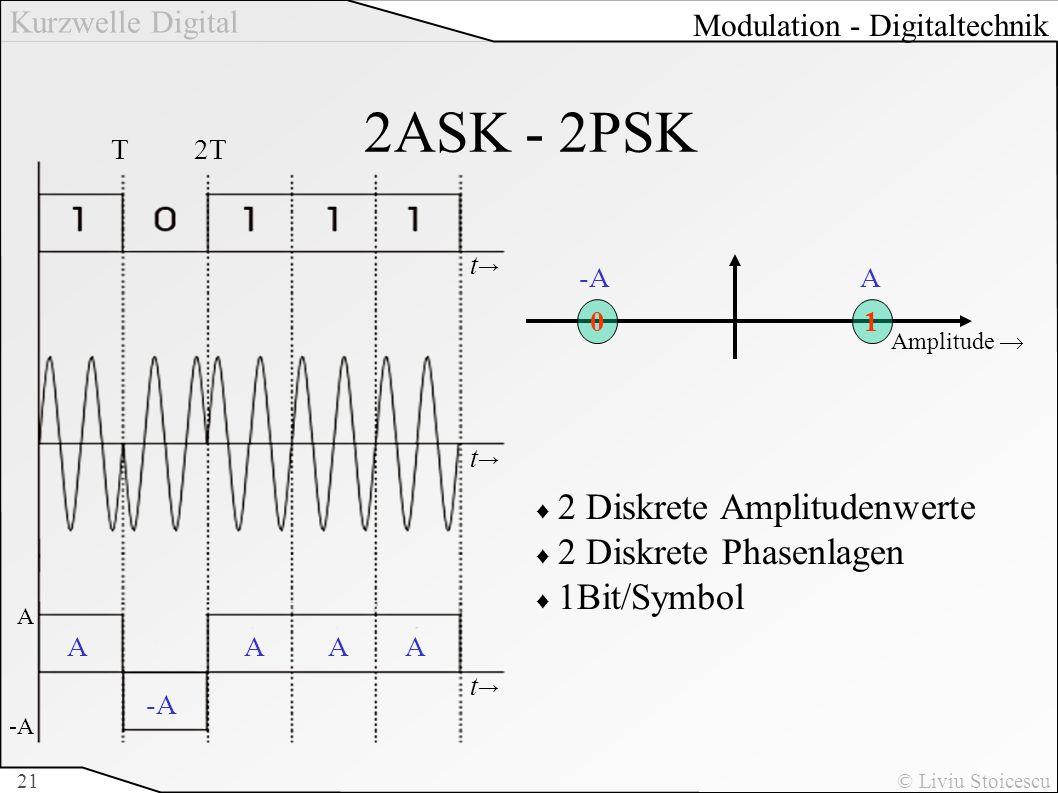 2ASK - 2PSK 2 Diskrete Amplitudenwerte 2 Diskrete Phasenlagen