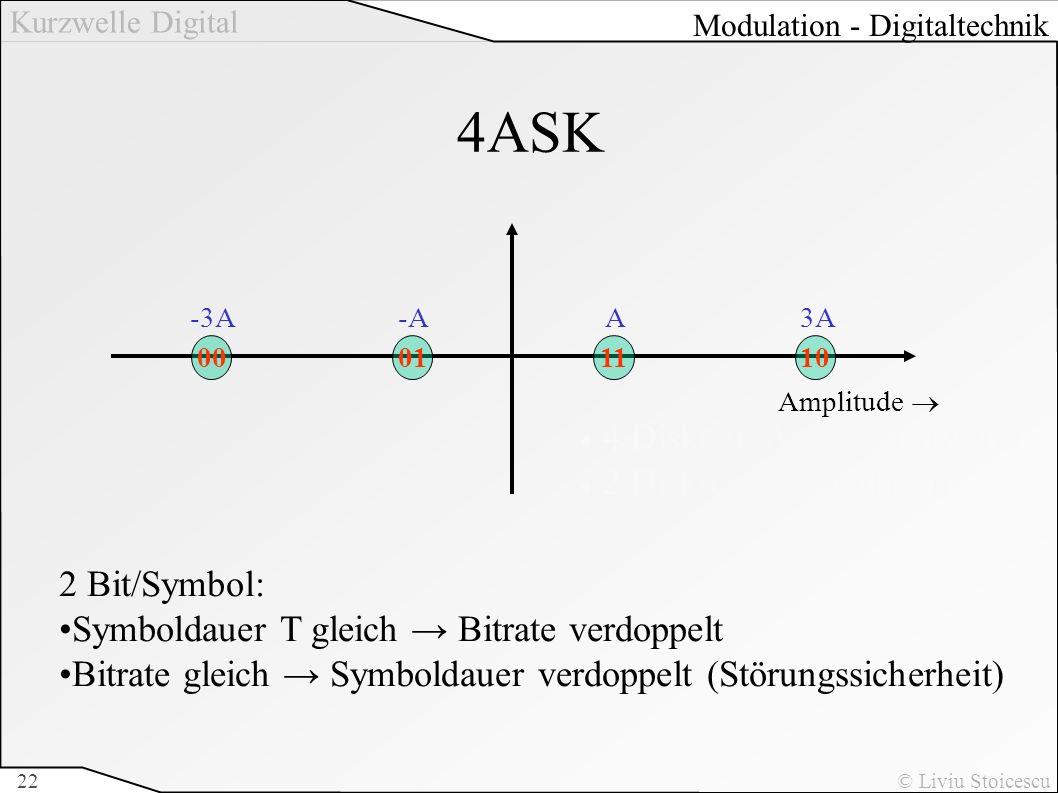 4ASK 4 Diskrete Amplitudenwerte 2 Diskrete Phasenlagen 2 Bit/Symbol:
