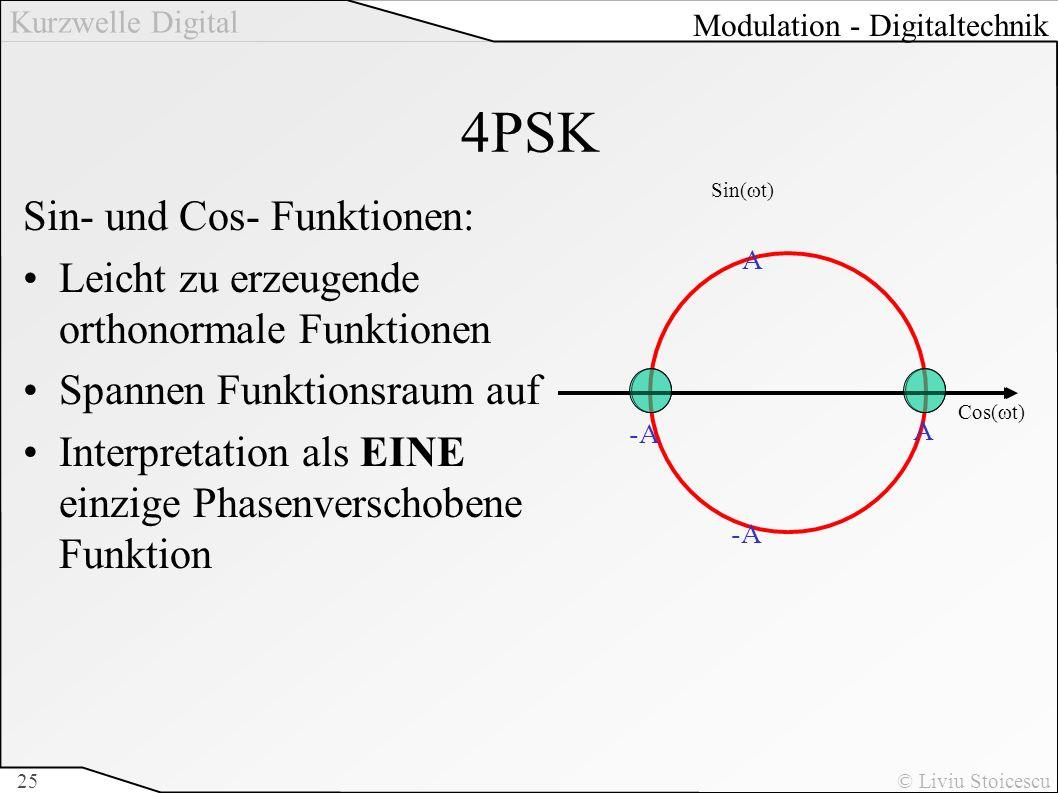 4PSK Sin- und Cos- Funktionen: