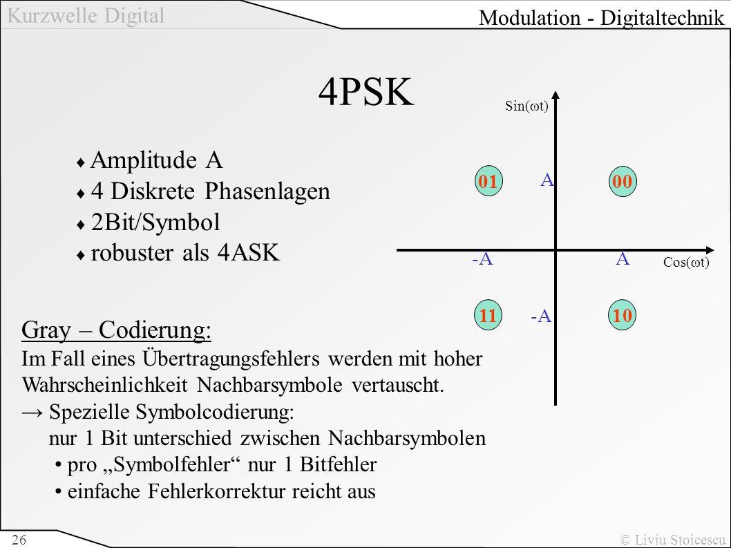 4PSK Amplitude A 4 Diskrete Phasenlagen 2Bit/Symbol robuster als 4ASK