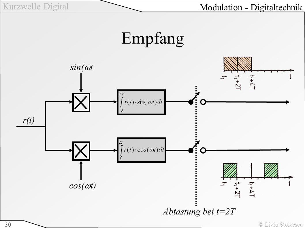 Empfang Modulation - Digitaltechnik sin(wt) r(t) cos(wt)