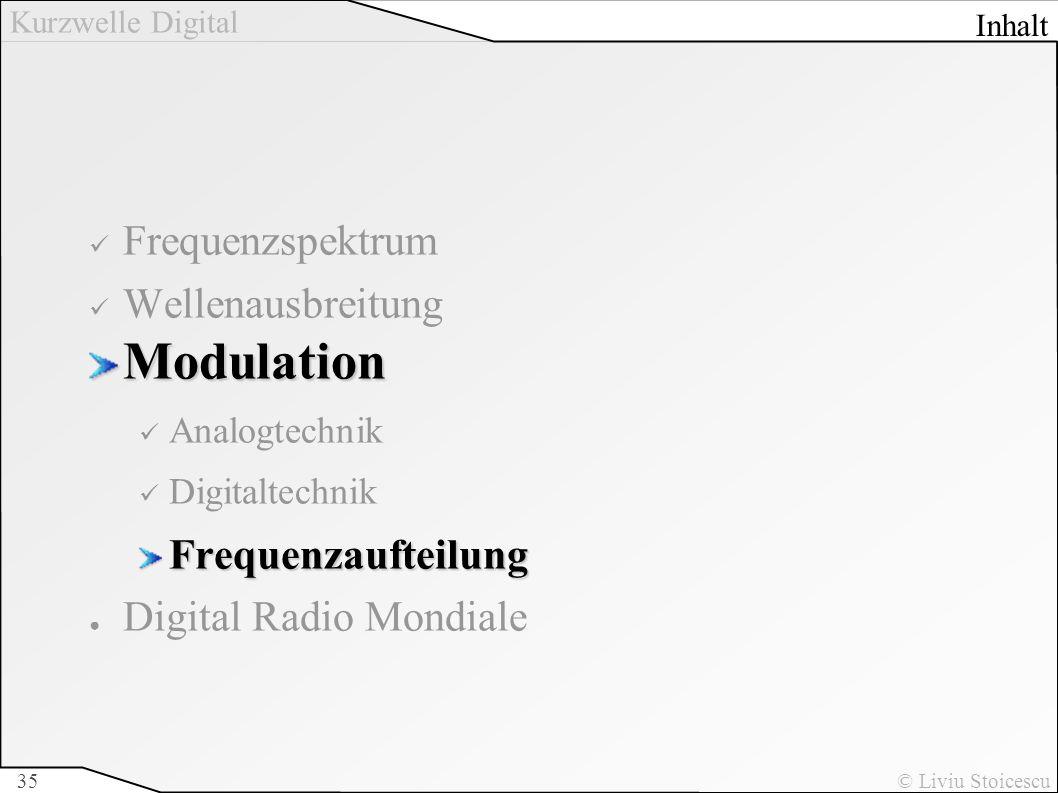 Modulation Frequenzspektrum Wellenausbreitung Frequenzaufteilung