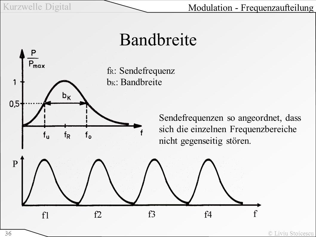 Bandbreite Modulation - Frequenzaufteilung fR: Sendefrequenz