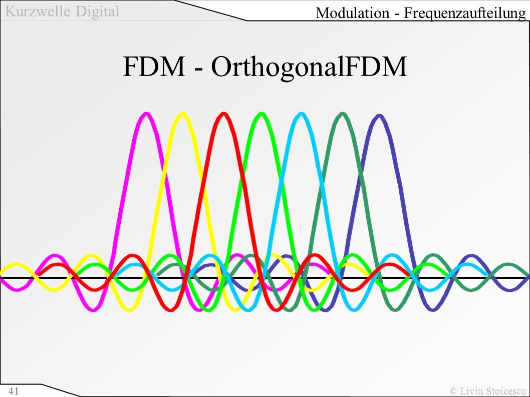 Modulation - Frequenzaufteilung