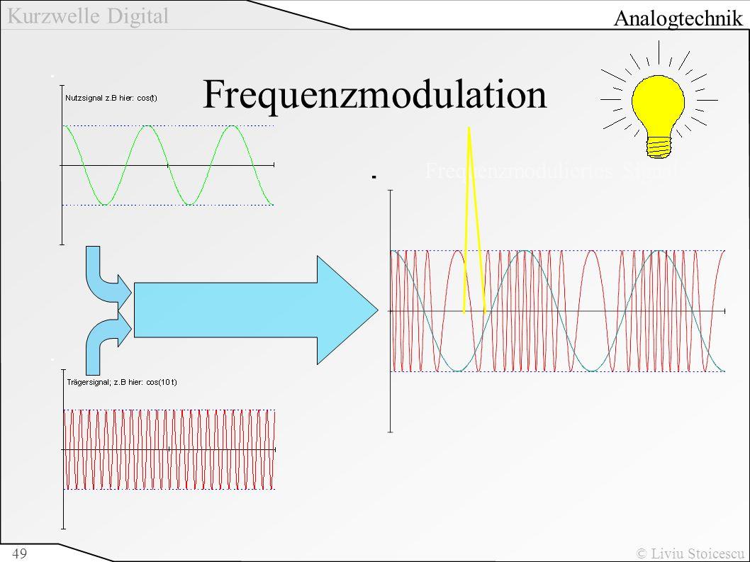 Analogtechnik Frequenzmodulation Frequenzmoduliertes Signal