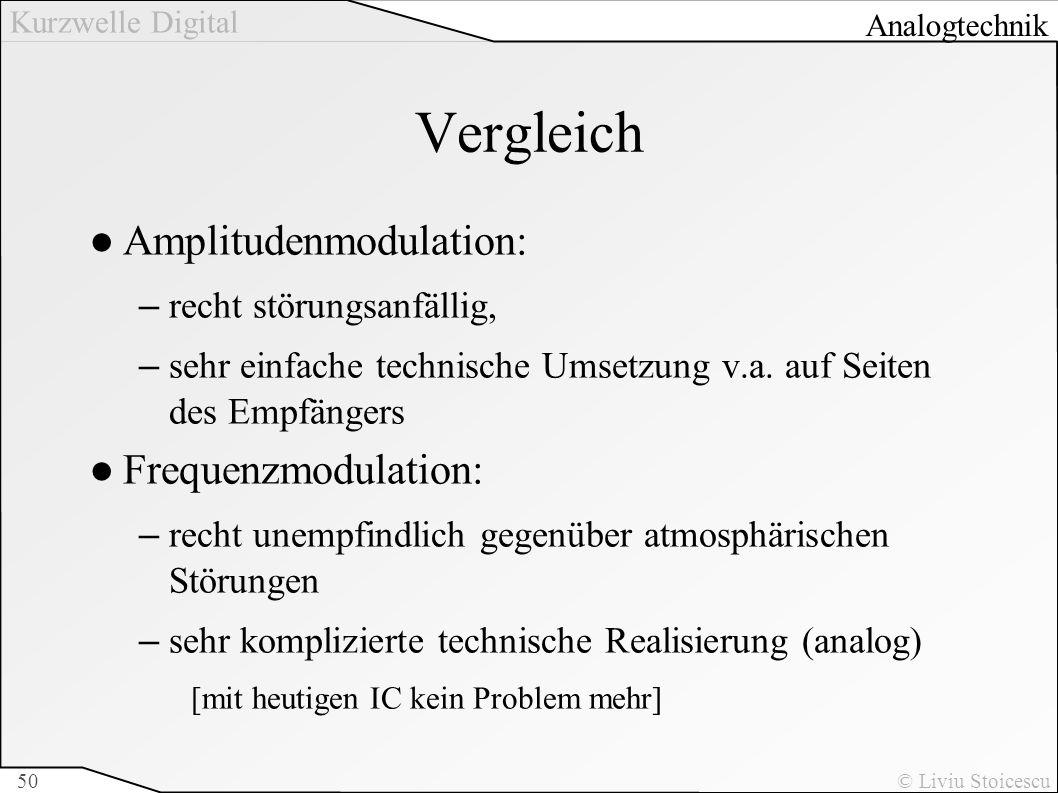 Vergleich Amplitudenmodulation: Frequenzmodulation: