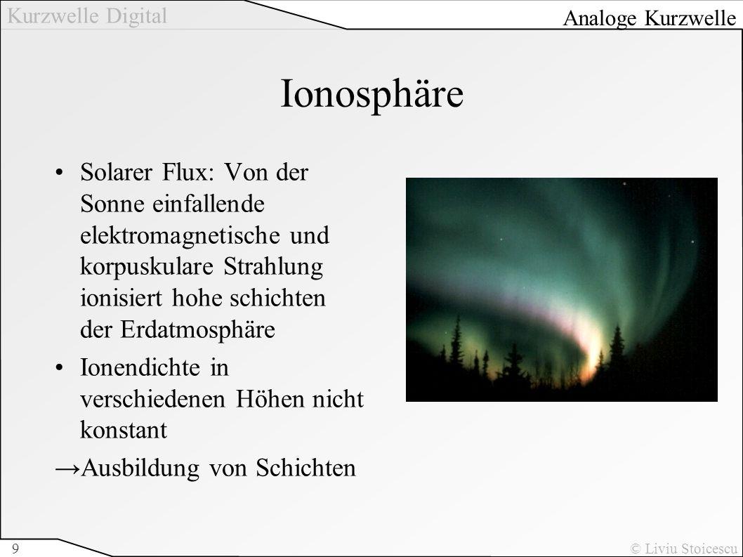 Analoge Kurzwelle Ionosphäre.