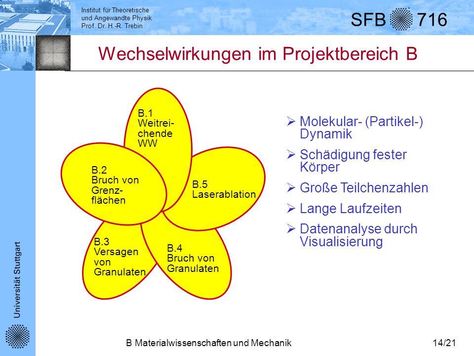 Wechselwirkungen im Projektbereich B