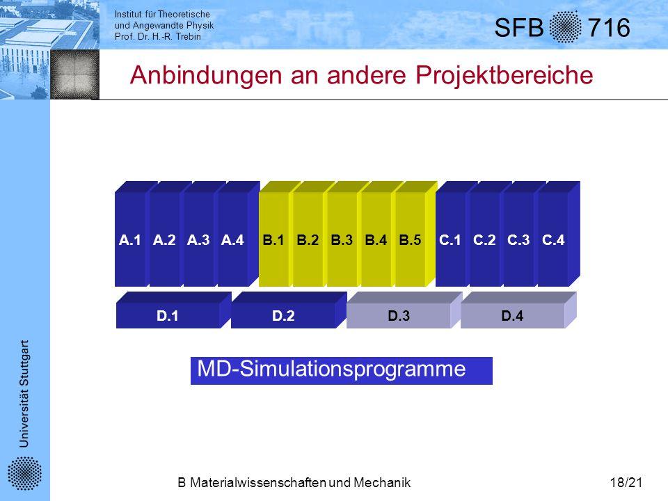 Anbindungen an andere Projektbereiche