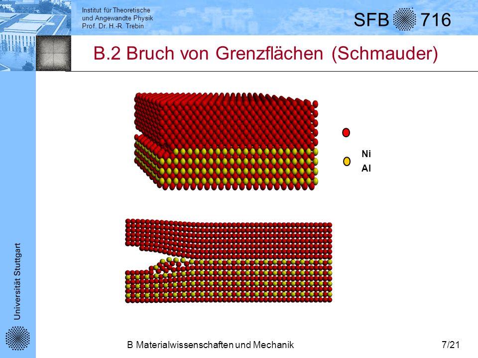B.2 Bruch von Grenzflächen (Schmauder)