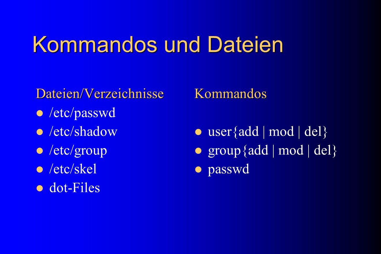 Kommandos und Dateien Dateien/Verzeichnisse /etc/passwd /etc/shadow
