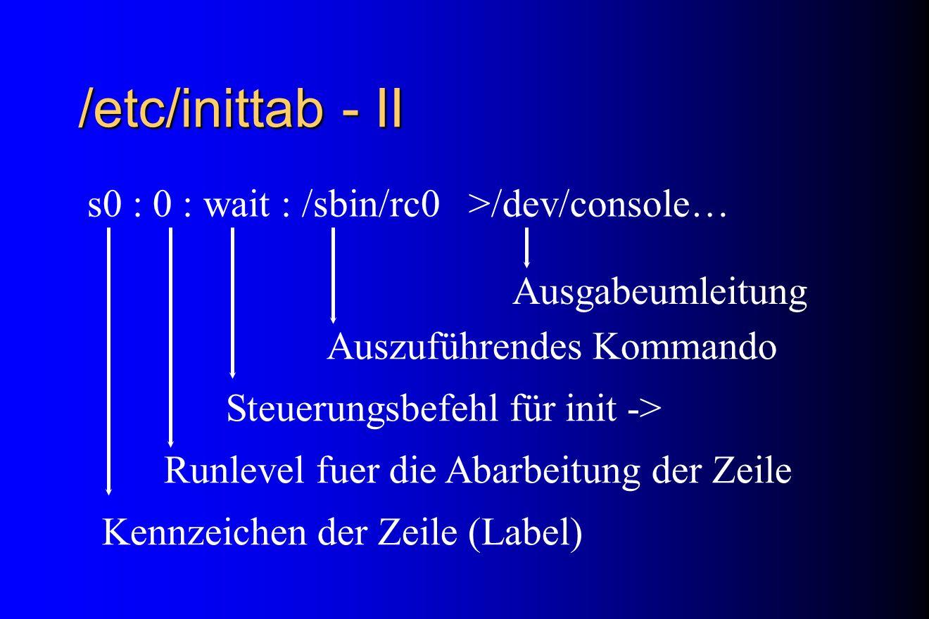 /etc/inittab - II s0 : 0 : wait : /sbin/rc0 >/dev/console…